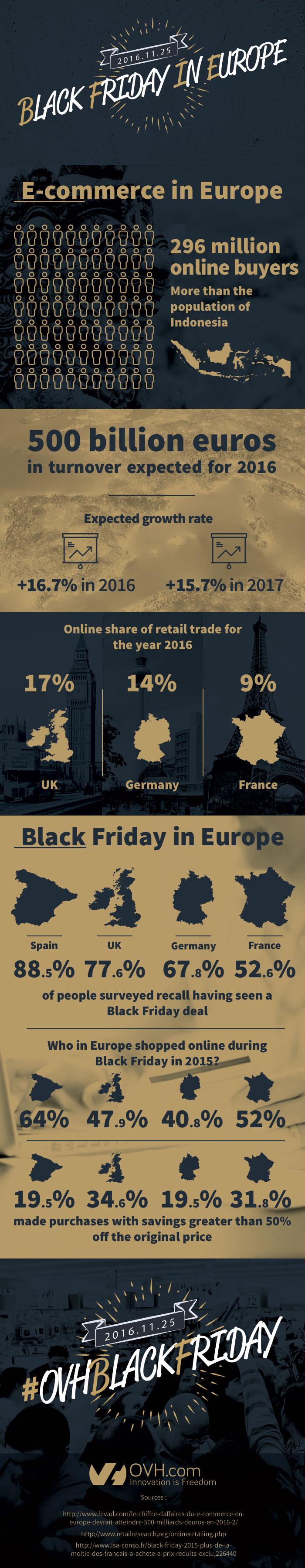 infographie-black-friday-en